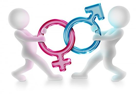 What Is Gender Identity Disorder?